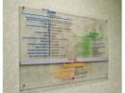 targhe segnaletiche ospedali